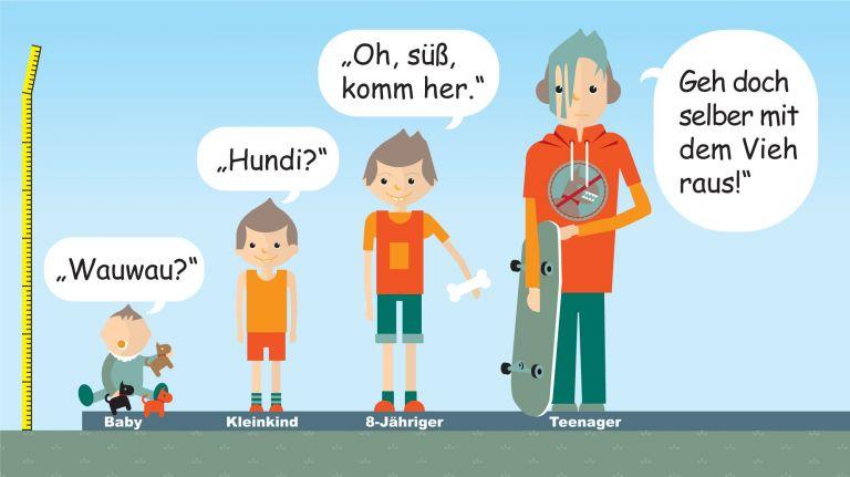 Erkennung von Sprachmelodien