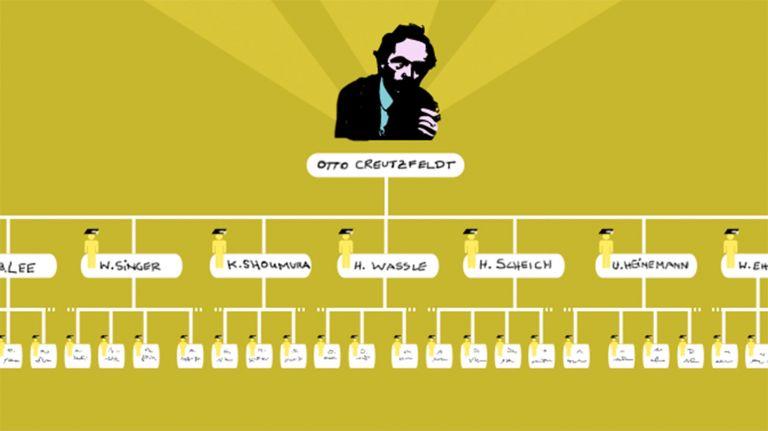 Otto Creuzfeldt - Mittler zwischen den Disziplinen